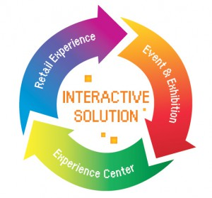 interactive-solution